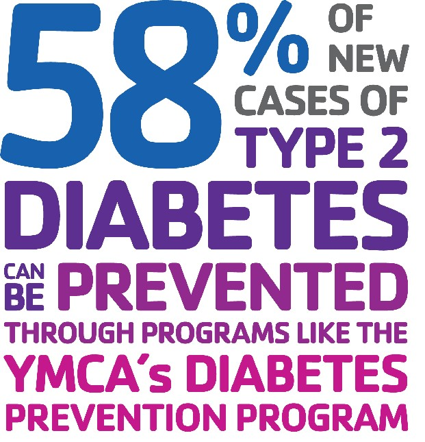 I Can Prevent Diabetes Class